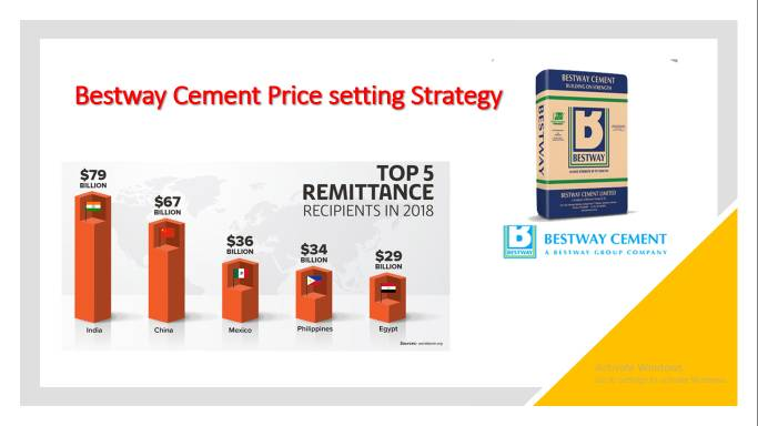 Impact of Foreign Currency Change in Setting Price with Example of Bestway Cement