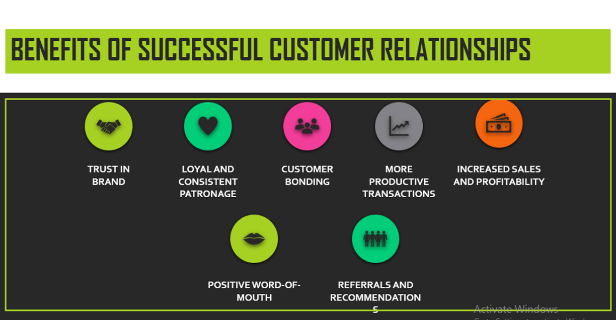 Difference b/w Relationship Marketing & Relationship Management