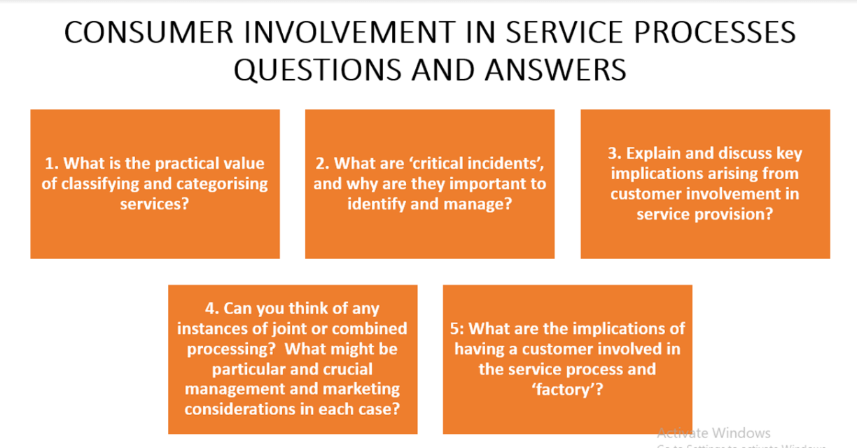 Service as a Process Review Questions and Answers