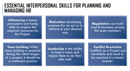 Interpersonal Skills for planning HR – Conflict Resolution Techniques