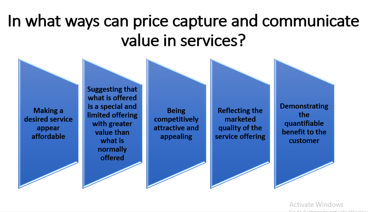 Developing Pricing Strategy Exercise Answers