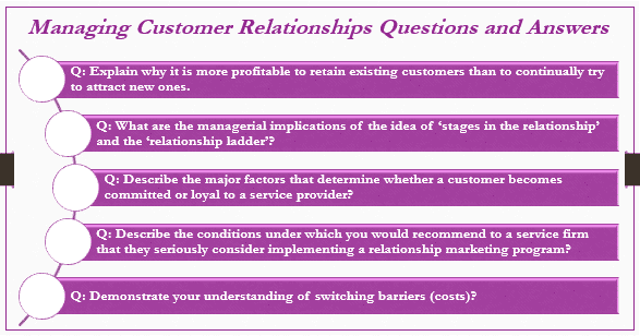 Managing Customer Relationships Exercise Answers