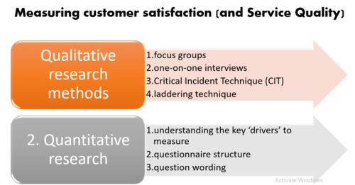 Comparing Service Quality versus Customer Satisfaction - Examples