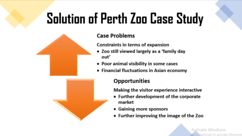 Perth Zoo Case Solution in Professors' view