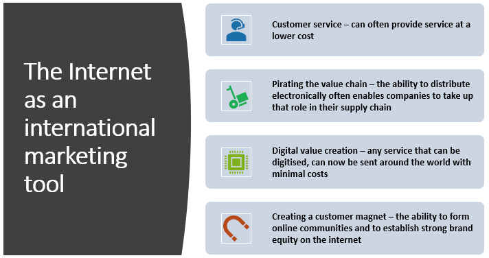 Ways to Expand Services in International Markets