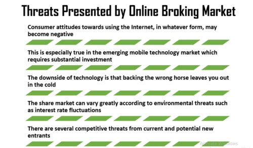Stockbroking in Cyberspace Case Study Solution