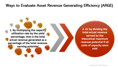 Evaluate & maximize ARGE in service organizations