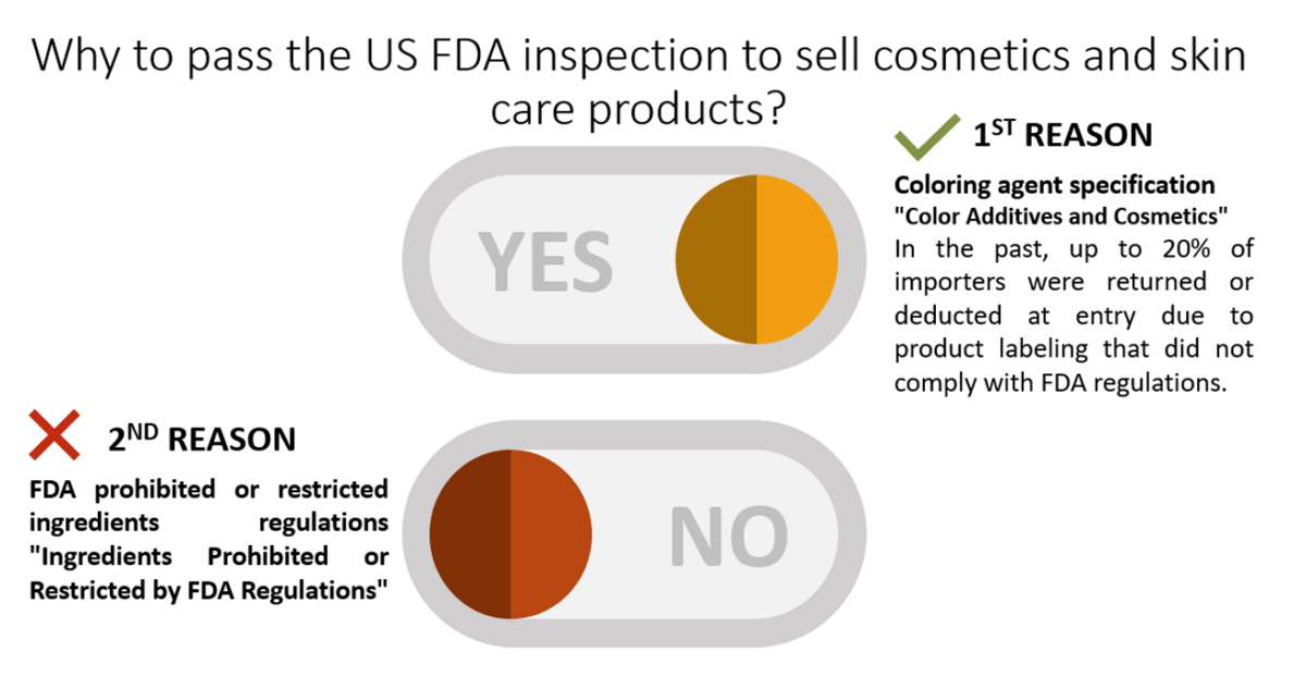 How to pass FDA inspection to sell cosmetics in USA?