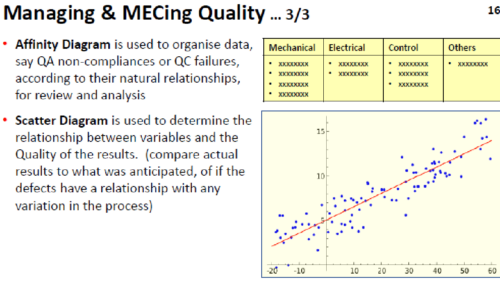 Tools for Controlling Project Quality and Project Risks