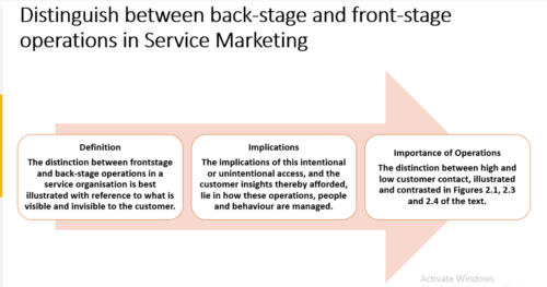Distinguish between back-stage and front-stage service operations