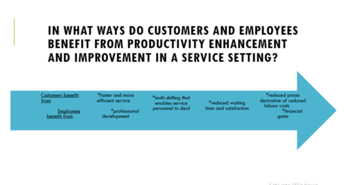 Service Delivery Strategies Exercise Answers