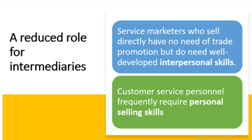 5 Factors which differentiate Goods from Services