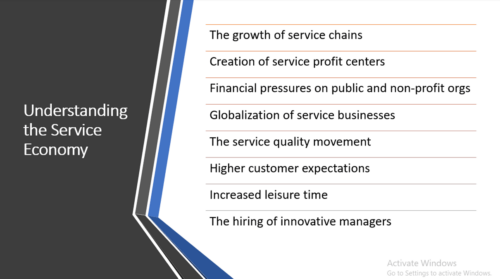 Defining Services and understanding service economy