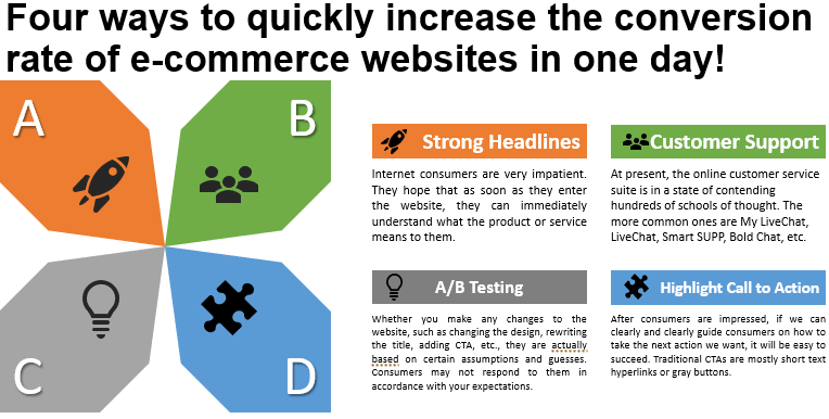 4 Tips to boost site conversion rate in short time