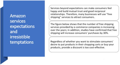 Amazon services expectations and irresistible temptations